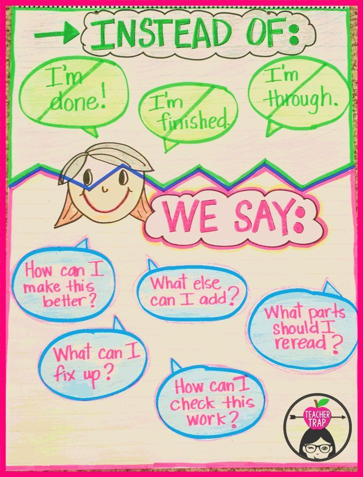 Great anchor chart for helping students to stay productive.