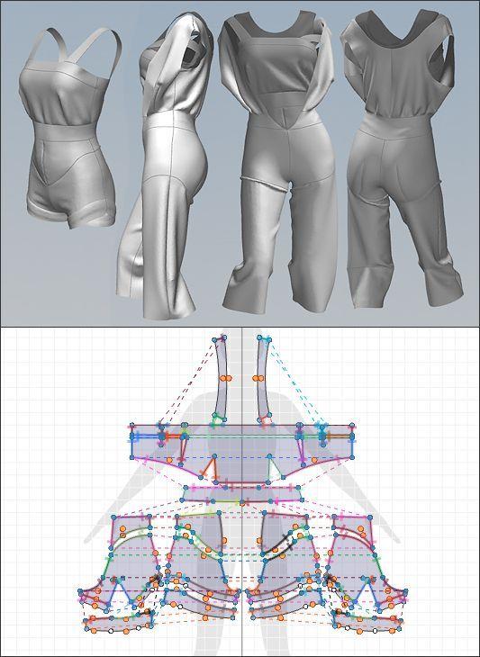 "Clothing Designer ""Marvelous Designer"" - Page 6 - CGFeedback"