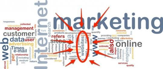 Empower Network : Website Marketing Today. The Best Tips Available!