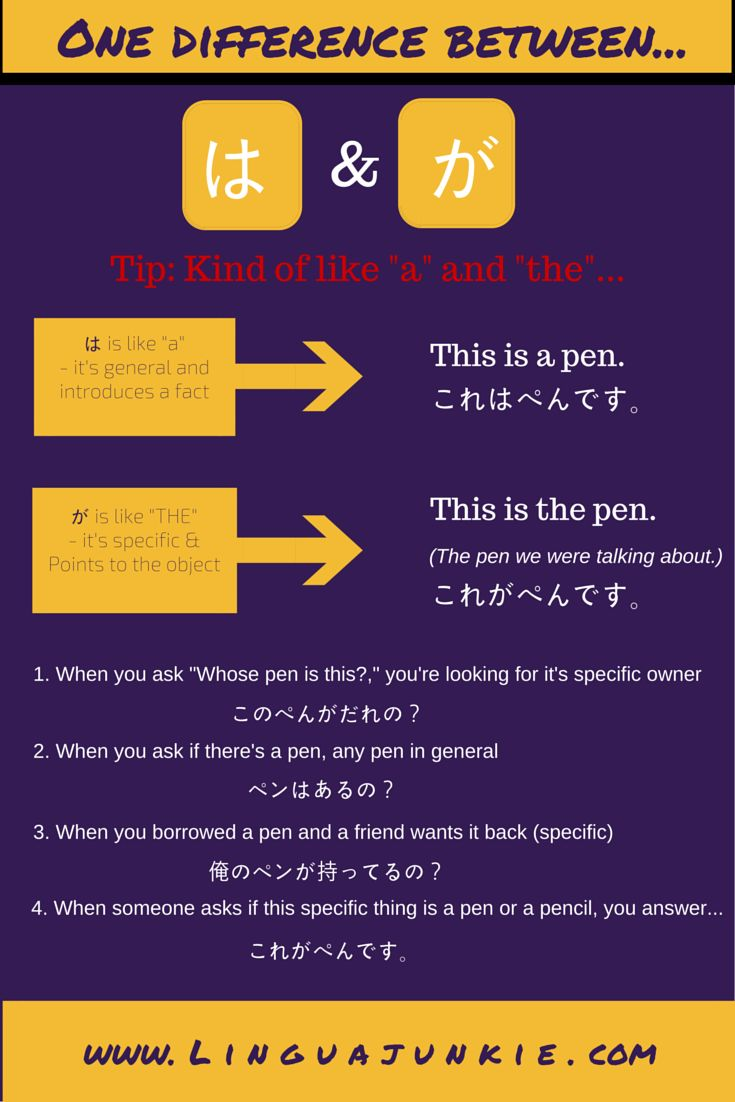The difference btwn. HA & GA #japanese