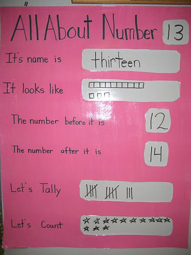Quick and Easy Math activity for getting to know numbers