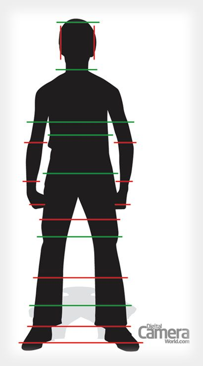 If you need to chop off portions of the human body while cropping a photograph, where should you draw the line? The folks over at Digital Camera World have released this helpful graphic with suggestions on appropriate and inappropriate areas to crop