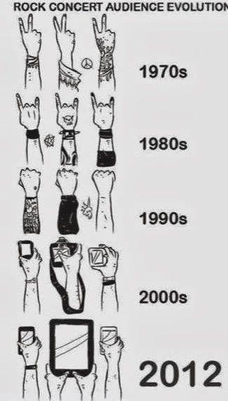 Un poco de #humor para esta #oladecalor - Evolución de los fans
