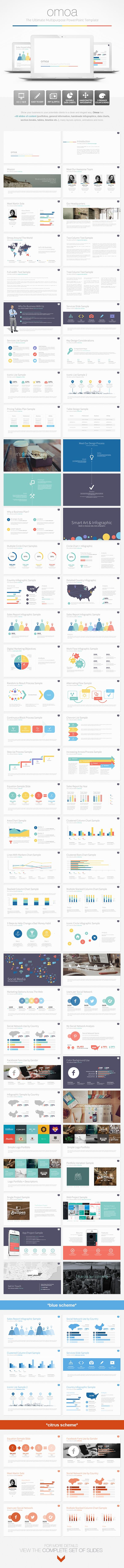 Omoa - Multipurpose PowerPoint Template by Eduardo Mejia, via Behance