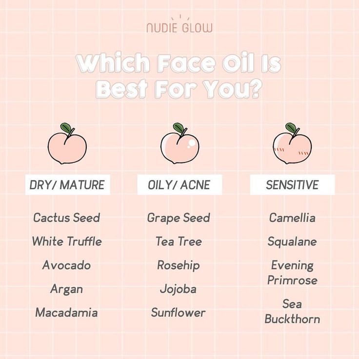 Face oils for dry, oily, or sensitive skin. Which …