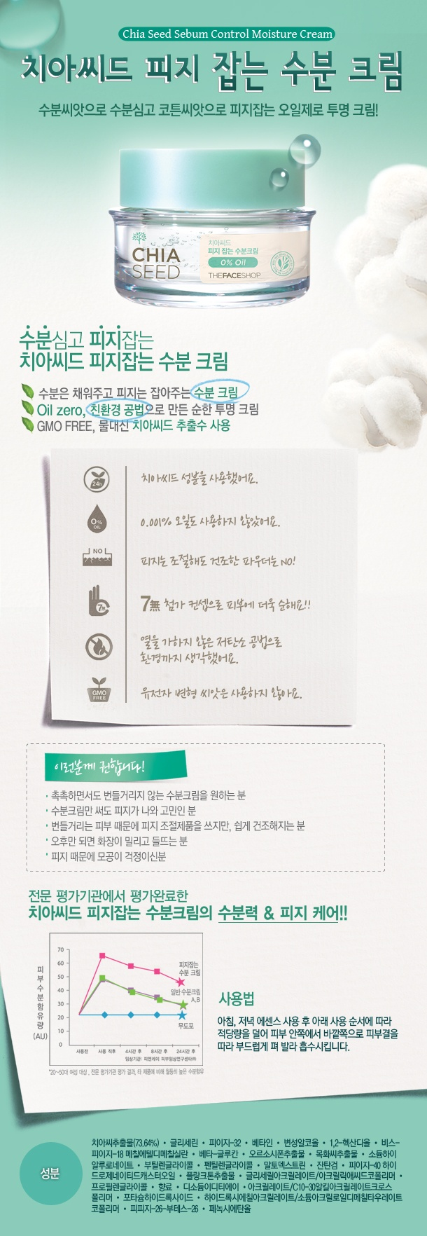 The Face Shop Chia Seed Sebum Control Moisture Cream | ~The Cutest Makeup~