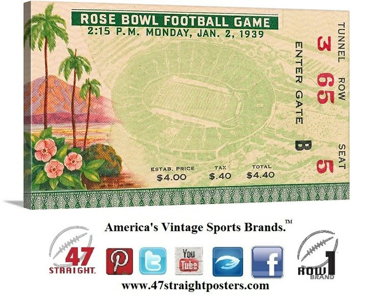 1939 Rose Bowl football ticket art on canvas. #USC beat #Duke 7-3 in #Pasadena. #RoseBowl #collegefootball #bowlgames #47straight #mancave #sportsart #row1brand