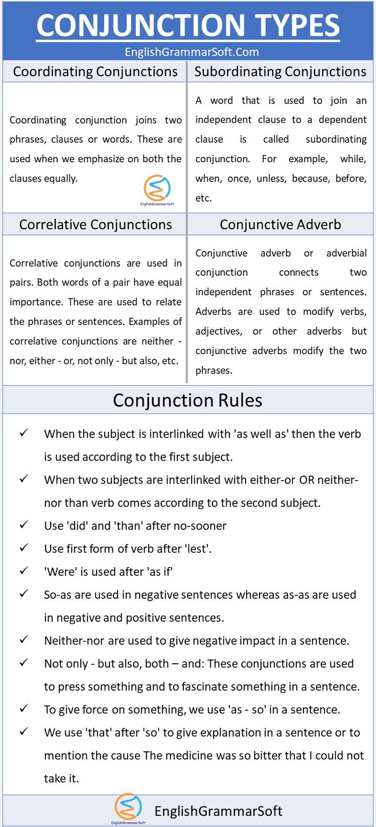 What are the 4 types of conjunctions? Conjunction rules