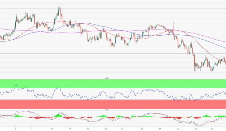USD/JPY reverse gears as tech stocks dropped – Forex signals – Luvave technology
