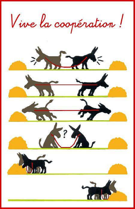 Une affiche pour encourage la coopération