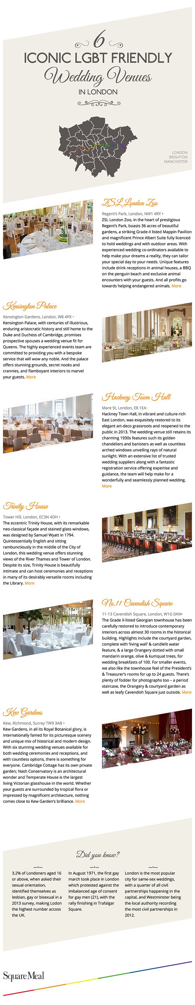 valentine's day venues nyc
