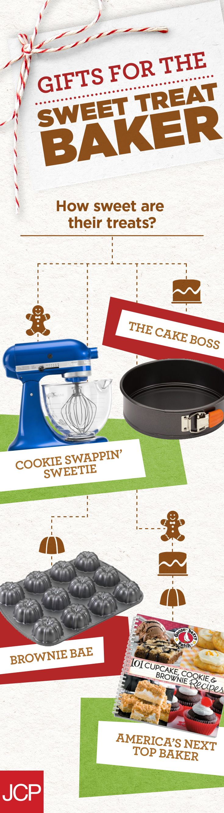 Give the gift of sugar, spice, and everything nice. Whether they're perfecting their holiday recipes (mmm, bite size brownies) or just baking up some ooey gooey sugar cookies, these Christmas gifts will warm your favorite Baker's heart – and kitchen!
