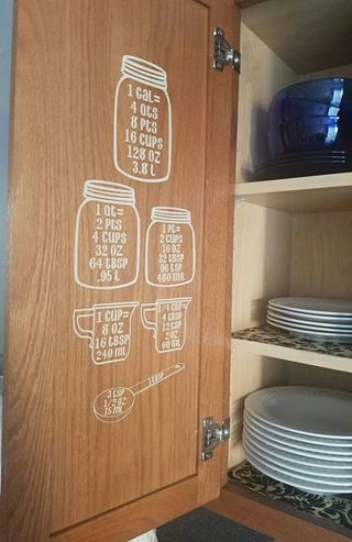 Set of measuring chart decals. The set includes three individual jason mars, two cups and a measuring spoon as shown in the picture. Measurements: Large mason jar 3.5 x 5.75 Medium mason jar 3.5 x 5 Small mason jar 3.5 x 4.5 Cups are 3 x 3 each Spoon is 5.25 x 1.5  High quality vinyl is