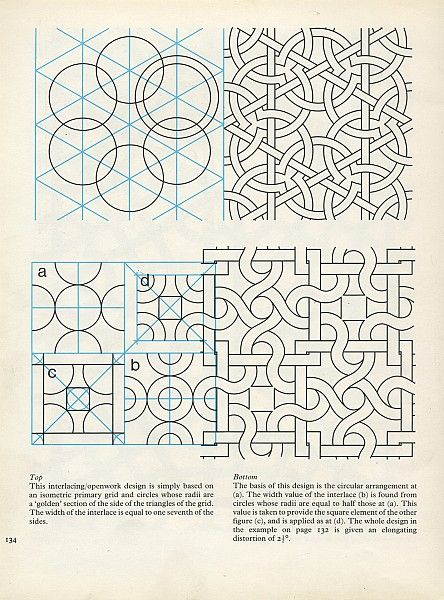 Pattern in Islamic Art - PIA 134
