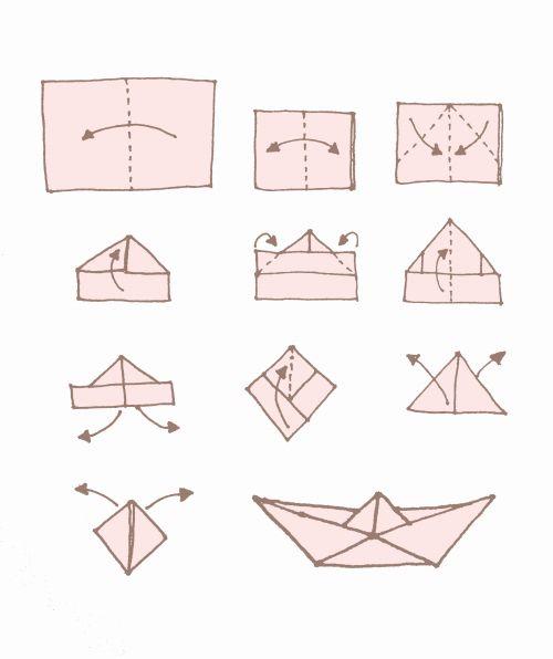 , Tags Bastelideen, Anleitung, Origami, Papier, Schiffchen, Bastelideen mit Papier, DIY
