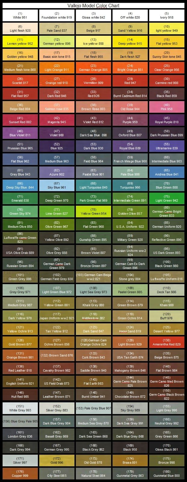 Game color chart - Vallejo Model Color Paint Charts