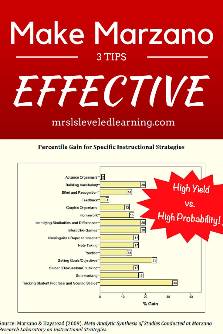 strategies for effective teaching and learning 6 powerful learning strategies you must share with students  december 11, 2016 jennifer gonzalez facebook  tools, and inspiration—in quick, bite-sized packages—all geared toward making your teaching more effective and fun  a cult of pedagogy customer experience manager.