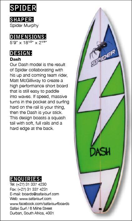 DASH Model by Spider