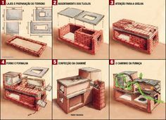 Em 1980, na zona rural do estado de Minas Gerais, 96,9% dos fogões domésticos eram a lenha, de tipos variados. As vantagens desse fogão no meio rural são inúmeras pela facilidade de se obter...