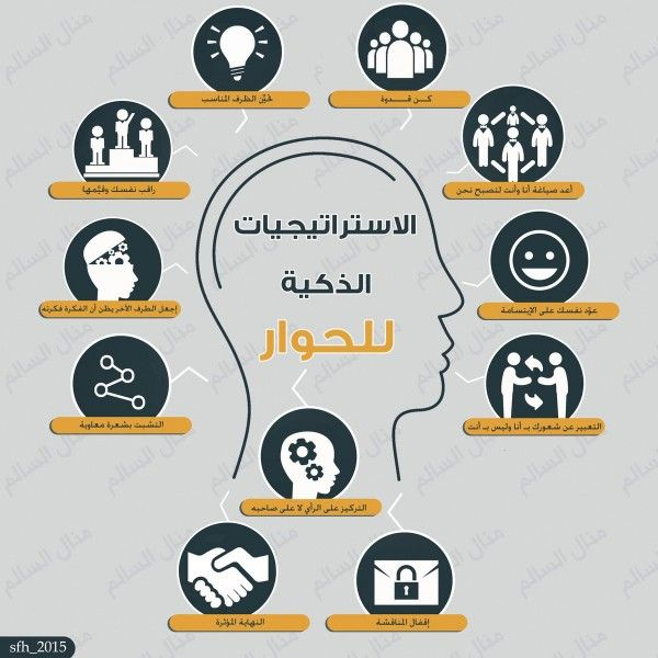 انفوجرافيك تصميم متدربة Muslim Kids Activities Book Qoutes Muslim Kids