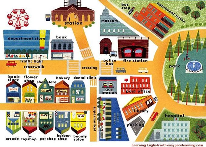 Places and shops around Town City vocabulary learning English
