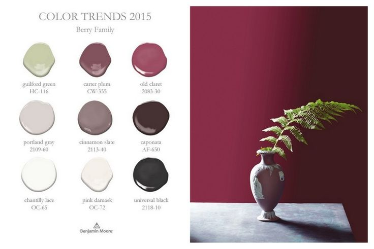 benjamin moore - trendy kolorystyczne - 2015