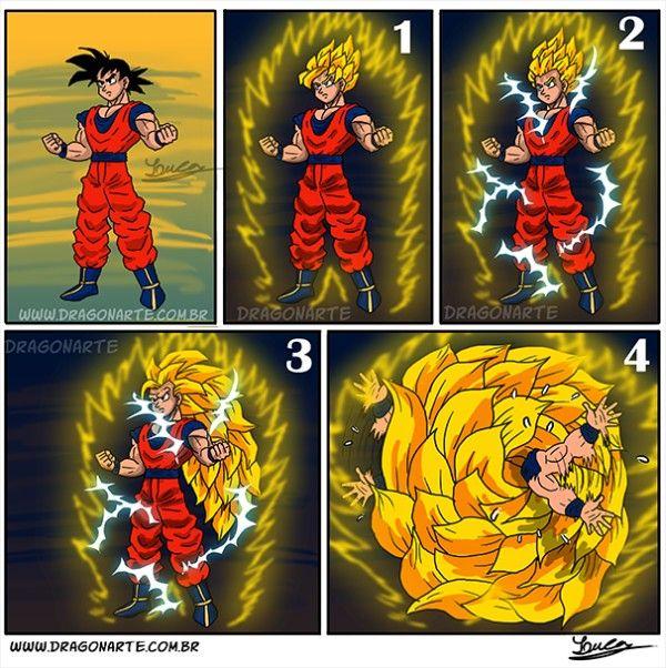 The 25+ best Goku ultimate form ideas on Pinterest | Goku new form ...