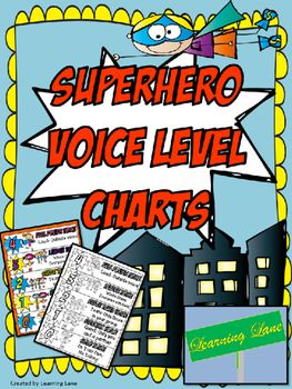 These are posters for Voice Levels within the classroom.  These posters are…