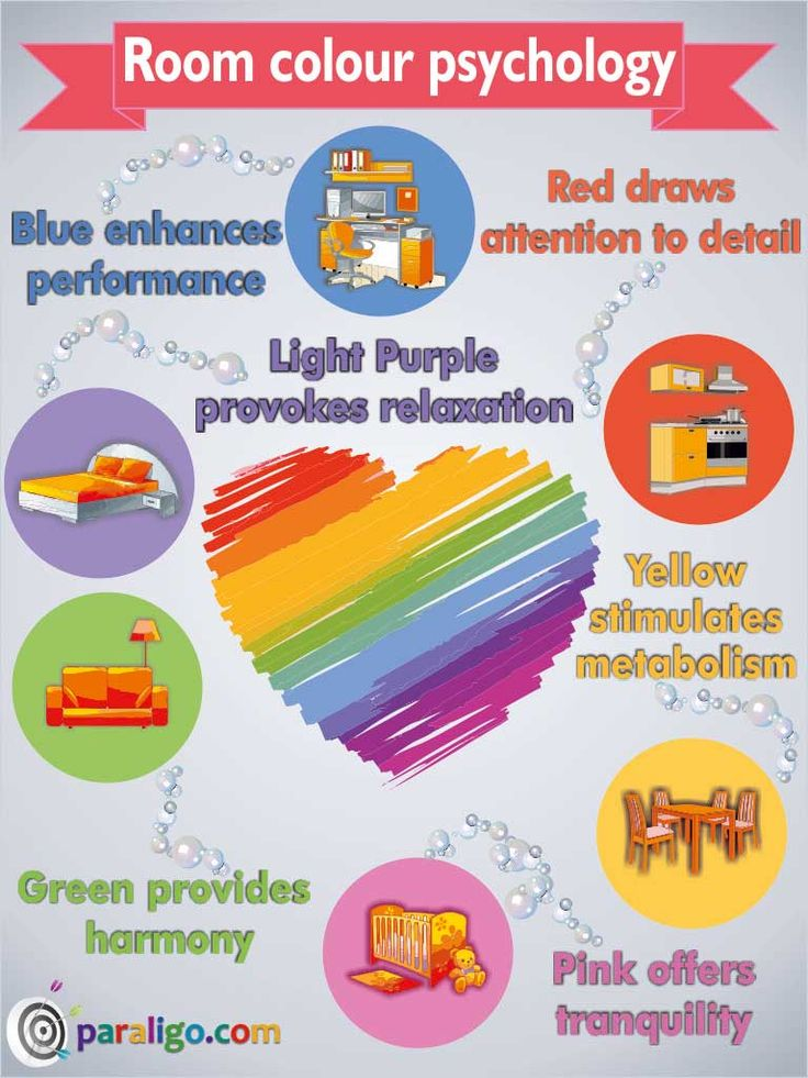 Color influence on our psychological functioning, mood, feelings and  decisions!