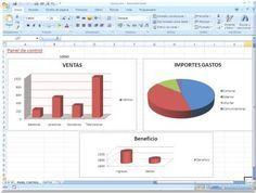 Crea tu dashboard o panel de control con tu hoja de calculo Excel