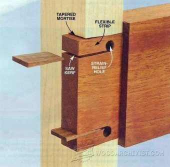 Wedged Mortise and Tenon Joint - Joinery Tips, Jigs and Techniques | WoodArchivist.com
