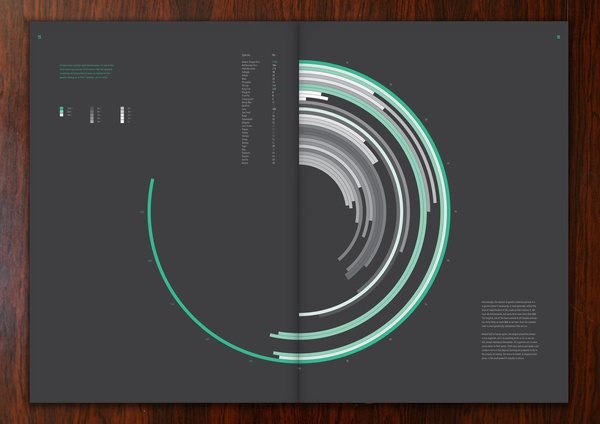 Nucleus by Jonathan Shackleton, via Behance