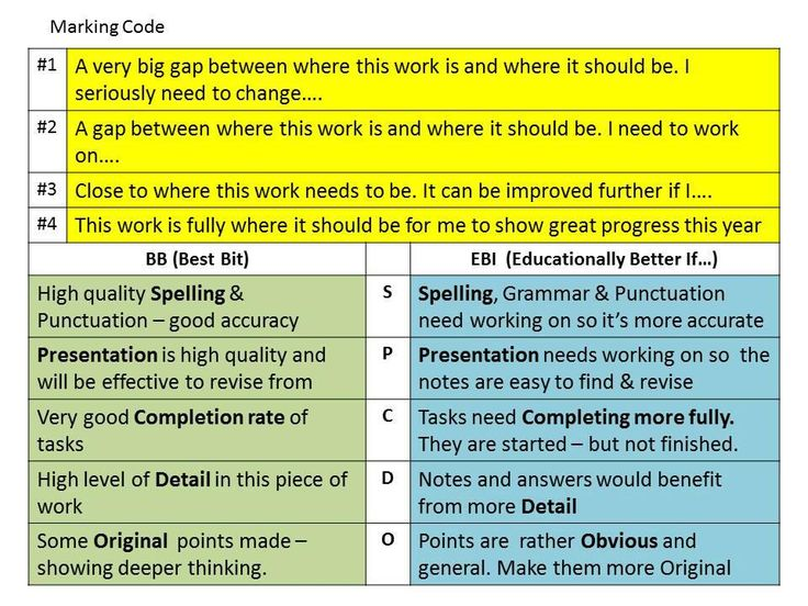 Finding this marking code useful at KS3: #1-4 about 'closing the gap'. Then 3-4 BB + code letter & 1-2 EBI + code pic.twitter.com/KzEYjLC6BL