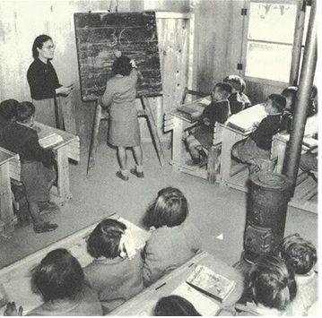 Ο πίνακας χαρακωμένος, πάνω σε τρίποδα, και τα παιδάκια 3-3 στο θρανίο. Η ξυλόσομπα στο κέντρο για τις κρύες χειμωνιάτικες μέρες.