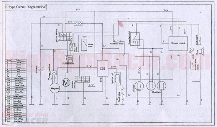 Chinese 110 Atv Wiring Diagram - Chinese Atv Wiring ...
