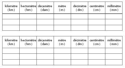 tableau conversion metre centimetre