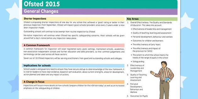 Ofsted 2015 Changes Poster. A summary of the recent changes to the Ofsted Framework - June 2015, presented as a poster for the staffroom - twinkl