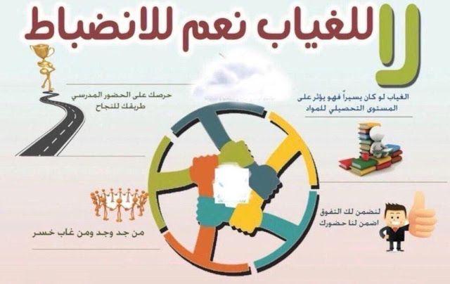 مدونة محمد كرم التعليمية حقيبة الانضباط المدرسي فيديوهات توعوية برامج ت Psychology Blog Pie Chart