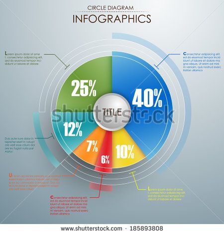 Graphs And Charts Stock Photos, Images, & Pictures | Shutterstock