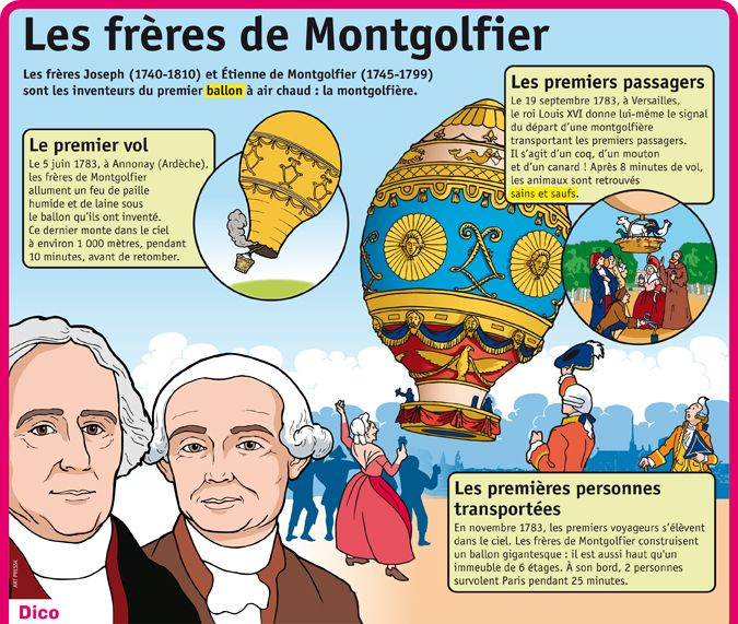 Fiche exposés : Les frères de Montgolfier