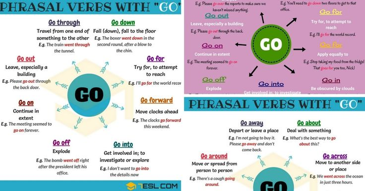 86 Useful Phrasal Verbs with GO (with Meaning and Examples) | 7ESL