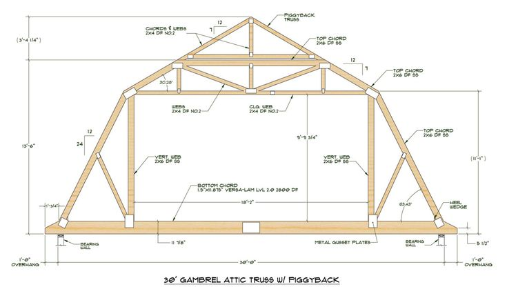 Gambrel Roof Truss Cottage Plans Pinterest