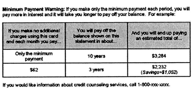 restriction the eligibility for benefits you others vector protection guarantee payment security finance cash deposits