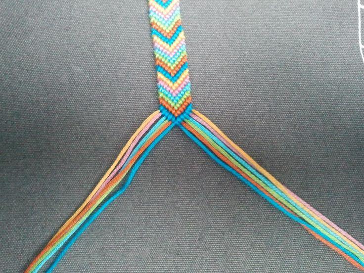Hey :) Aujourd'hui, j'avais envie de parler de bracelets brésiliens, car en ce moment beaucoup font des bracelets élastiques, et tout le...