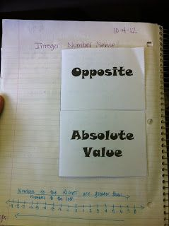 absolute value, integers foldable for interactive notebook. The Teacher Who Hated Math: Math Notebook