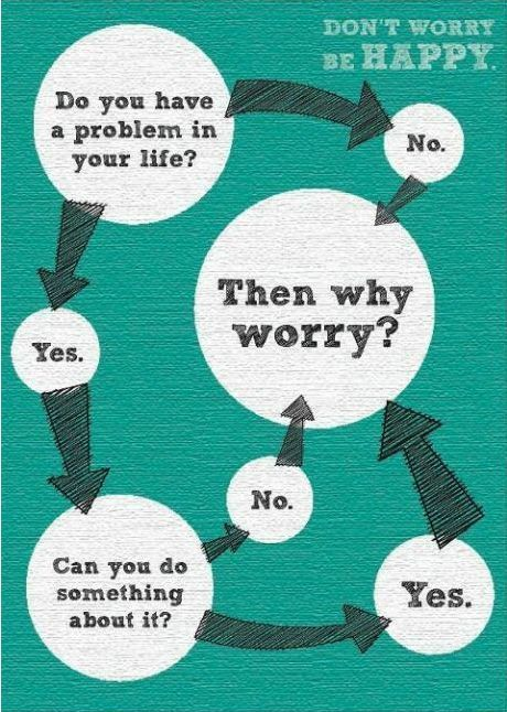 """If there is a solution to a problem, there is no need to worry. And if there is no solution, there is no need to worry.""    Dalai Lama"