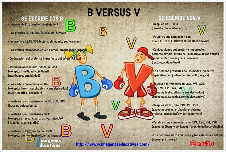 """Uso de la """"B"""" y """"V"""""""