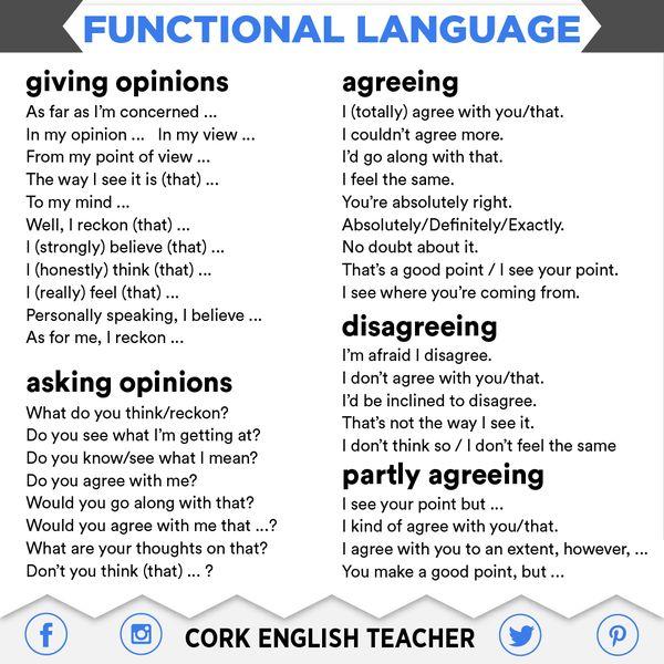 Functional language tips #learnenglish