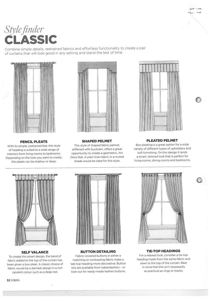 Classic window treatment drawings