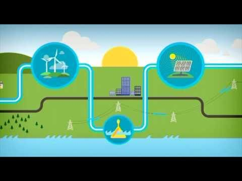 (1) Where energy comes from - YouTube